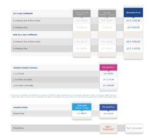 North America Pricing Table