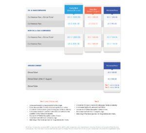 north america pricing options