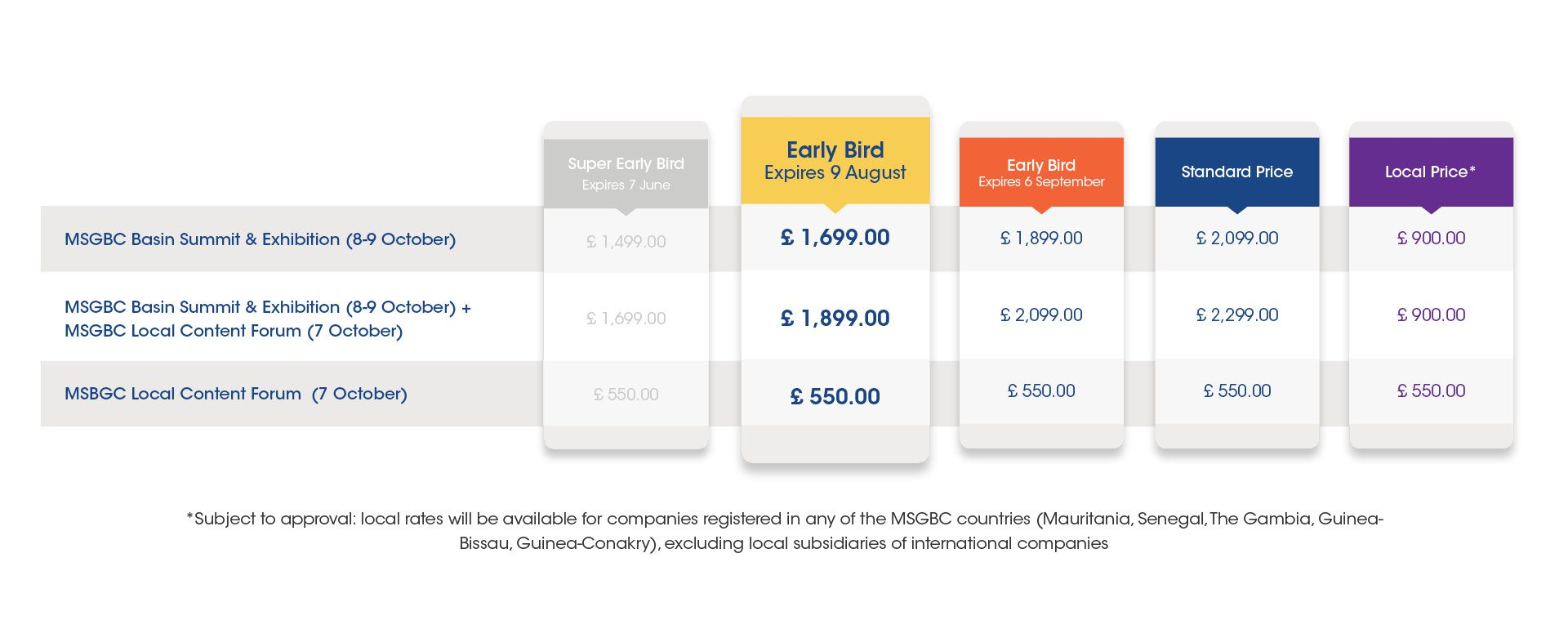 2019 MSGBC Pricing Table | Oil & Gas | Events