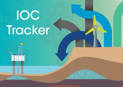 IOC Tracker