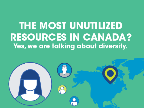 What can we do to take advantage of the most unutilized resources in Canada?