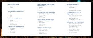WECA Awards Shortlist