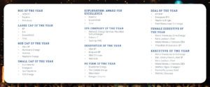 WECA Awards Shortlist