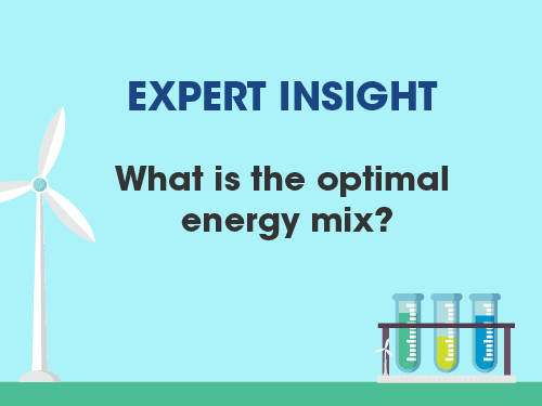 What is the optimal energy mix?